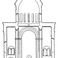 Храм Свети-Цховели в Мцхете. 1010 - 1029 гг. Поперечный разрез