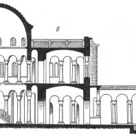 Круглая церковь в Преславе. Конец 9 века. Разрез